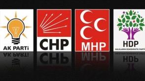 Թուրքիայի խորհրդարանի 4 կուսակցություններ դատապարտել են Թրամփի որոշումը