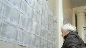 Ոստիկանությունը հրապարակել է ընտրողների վերջնական ցուցակները