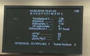 Ազգային ժողովն ընդունեց ՀՀ կառավարության ծրագիրը (տեսանյութ)