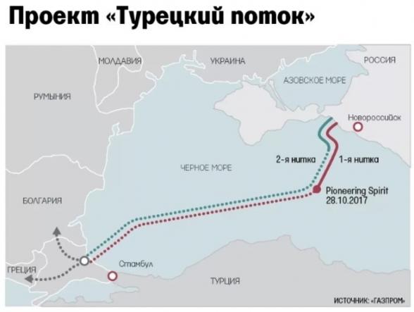 Болгария начала строить участок для прокачки газа по «Турецкому потоку»