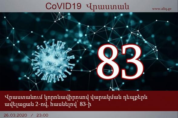 Число заразившихся коронавирусом в Грузии выросло до 83