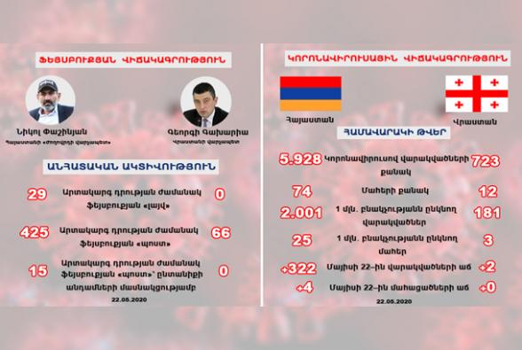 Հայաստանի «ժողովրդի վարչապետ» VS Վրաստանի վարչապետ