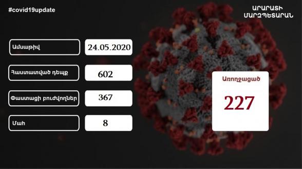 Արարատի մարզում կորոնավիրուսով հաստատված դեպքերի թիվը 602 է, որոնցից 227-ը՝ առողջացած, 8-ը՝ մահվան ելքով․մարզպետ