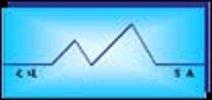 ՀՀ տնտեսական անկումը 15,7 տոկոս է