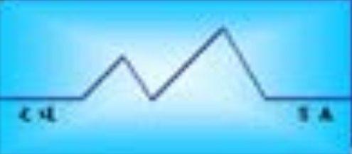 2009 թ. տնտեսական անկումը կազմել է 14,4%
