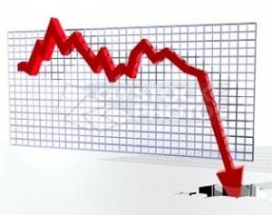 Ըստ «Forbes»–ի՝ Հայաստանը 2–րդն է աշխարհի վատագույն տնտեսություն ունեցող երկրների շարքում