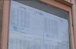 Երևան քաղաքի ընտրողների վերջնական թիվը 816475 է