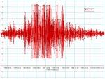 Եղեգնաձորից 10 կմ հարավ-արևելք տեղի է ունեցել երկրաշարժ
