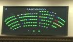 ՀՀ պաշտոնաթող նախագահին գրասենյակով ցմահ ապահովելու օրինագիծն ընդունվել է