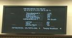 «Անձնական տվյալների պաշտպանության մասին» նախագծին ԲՀԿ–ն դեմ է քվեարկել