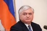 Հայաստանի արտգործնախարար Էդվարդ Նալբանդյանի պատասխանները «Ինտերֆաքս» գործակալության հարցերին