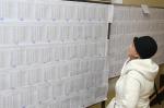 Ընտրողների ընդհանուր թիվը՝ 2017 թ. մարտի 13-ի դրությամբ