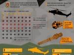Թուրքական զինուժը ստացել է 24-րդ T-129 Atak հարվածային ուղղաթիռը