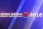 Ժամը 20:00-ի դրությամբ Երևանի ավագանու արտահերթ ընտրություններին մասնակցել է քվեարկելու իրավունք ունեցողների ընդհանուր թվի 43,65 տոկոսը
