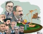 Левоновские ставленники «бархатной» власти